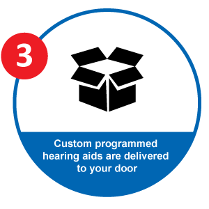 EarCentric PRO200 Hearing Aid Custom Programm Step 3: Delivery